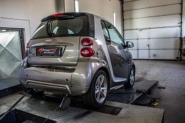Reference - chiptuning Smart For Two 1.0 52kW